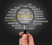 success-23785549